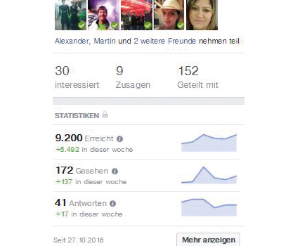 Facebookaufrufe Statistik